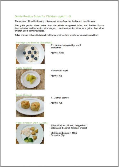 Guide Portion Sizes for Children aged 1-5
