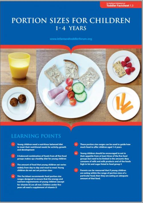 Portion Sizes for Children 1-4 Years